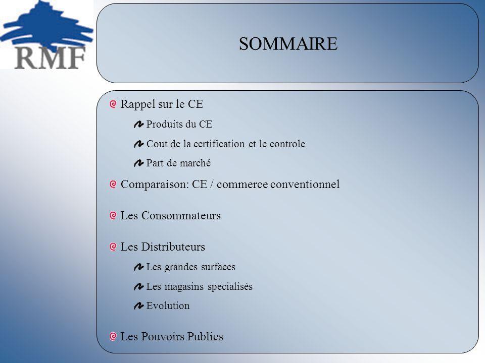 SOMMAIRE Rappel sur le CE Produits du CE Cout de la certification et le controle Part de marché Comparaison: CE / commerce conventionnel Les Consommat