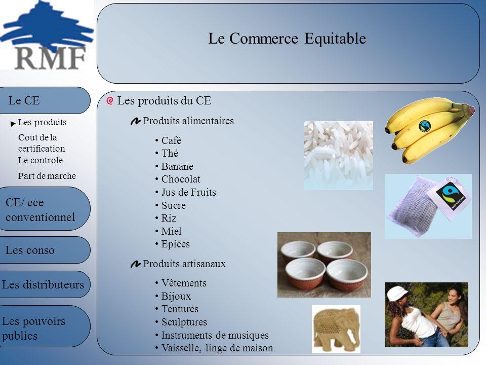 Les produits du CE Produits alimentaires Café Thé Banane Chocolat Jus de Fruits Sucre Riz Miel Epices Produits artisanaux Vêtements Bijoux Tentures Sc