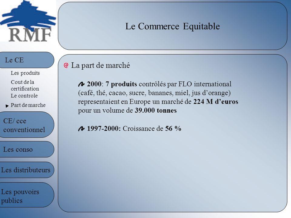 Le Commerce Equitable La part de marché 2000: 7 produits contrôlés par FLO international (café, thé, cacao, sucre, bananes, miel, jus dorange) represe