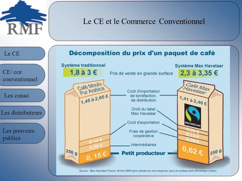 Le CE et le Commerce Conventionnel Le CE CE/ cce conventionnel Les consoLes distributeurs Les pouvoirs publics