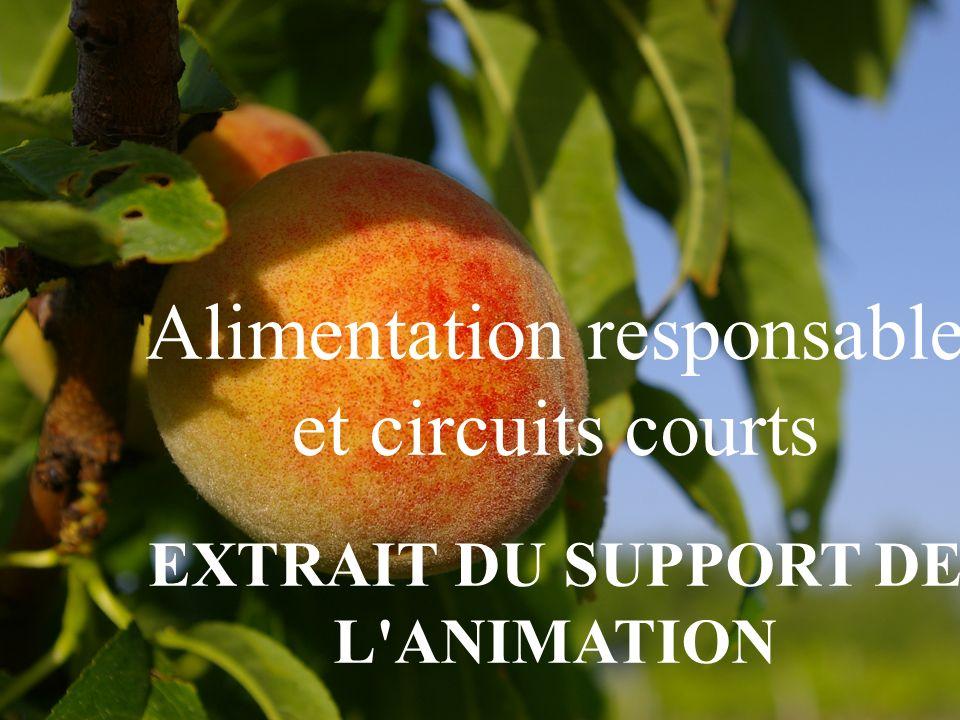 Alimentation responsable et circuits courts EXTRAIT DU SUPPORT DE L ANIMATION
