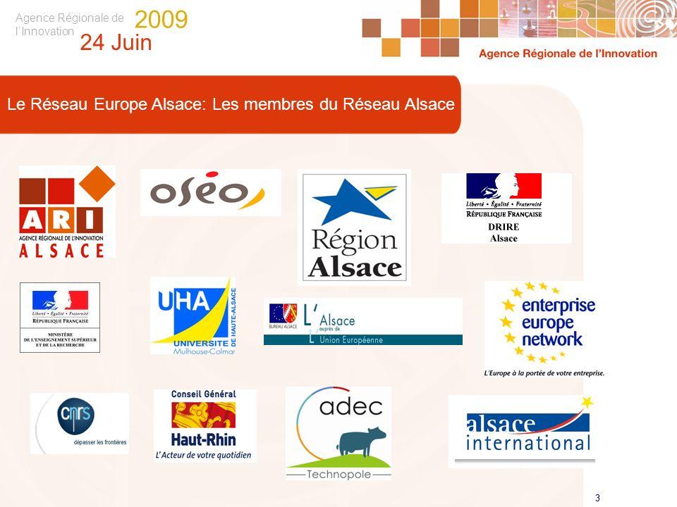 Agence Régionale de lInnovation 24 Juin 2009 3 3 Le Réseau Europe Alsace: Les membres du Réseau Alsace