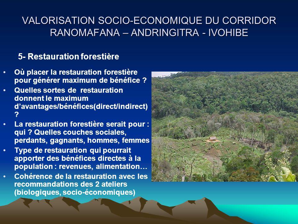 Où placer la restauration forestière pour générer maximum de bénéfice ? Quelles sortes de restauration donnent le maximum davantages/bénéfices(direct/