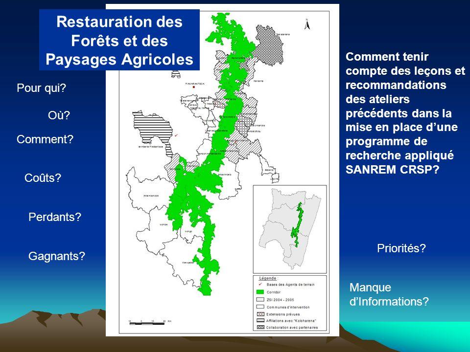 Restauration des Forêts et des Paysages Agricoles Pour qui? Où? Comment? Perdants? Gagnants? Coûts? Priorités? Manque dInformations? Comment tenir com