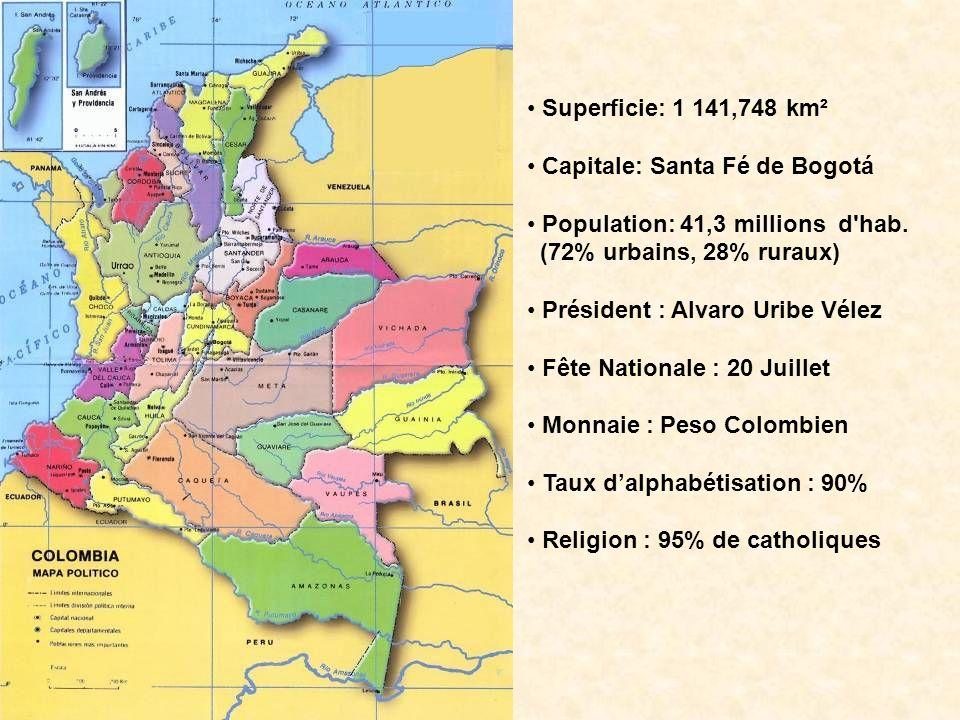 Superficie: 1 141,748 km² Capitale: Santa Fé de Bogotá Population: 41,3 millions d'hab. (72% urbains, 28% ruraux) Président : Alvaro Uribe Vélez Fête