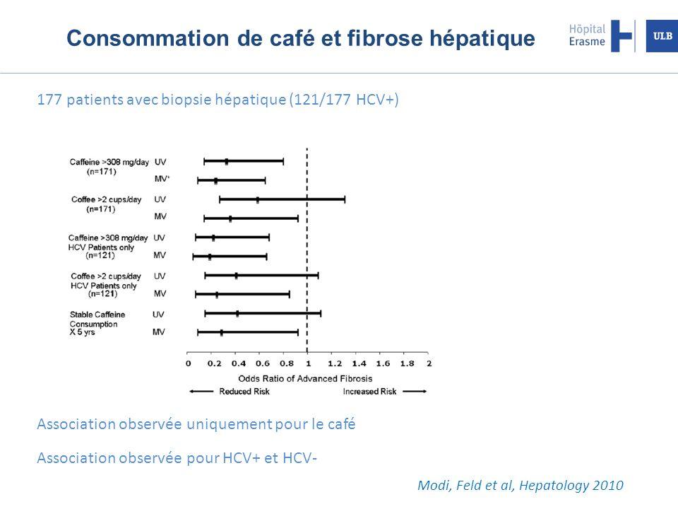 Consommation de café et fibrose hépatique Modi, Feld et al, Hepatology 2010 177 patients avec biopsie hépatique (121/177 HCV+) Association observée uniquement pour le café Association observée pour HCV+ et HCV-