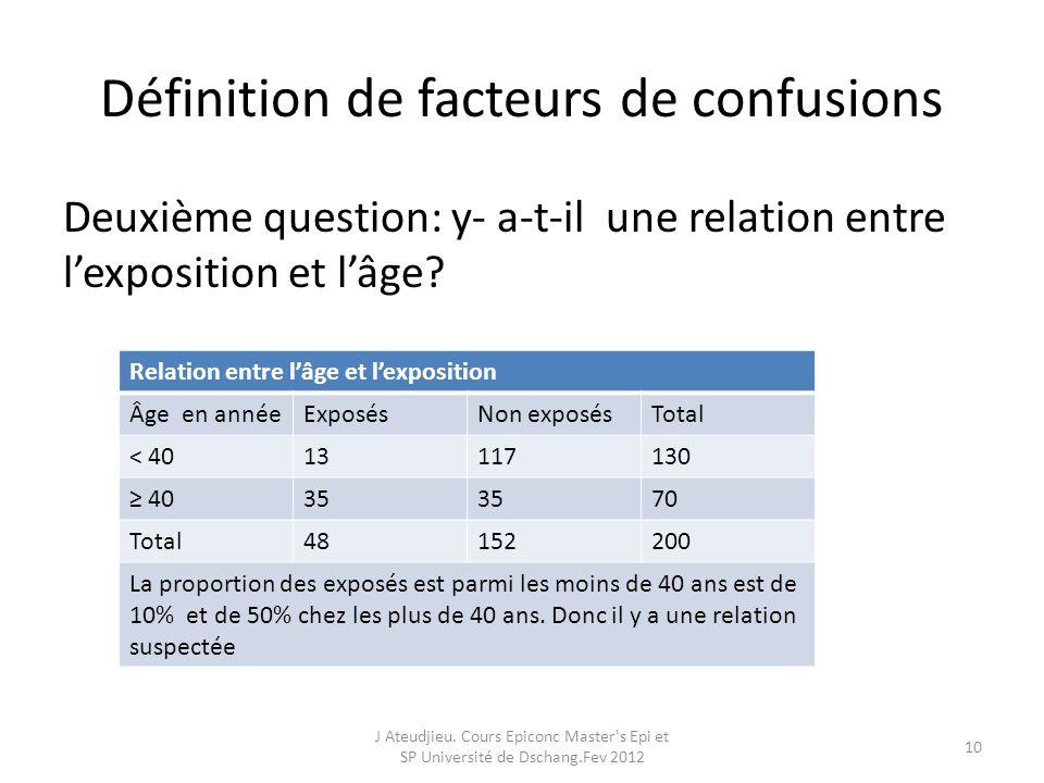 Définition de facteurs de confusions Deuxième question: y- a-t-il une relation entre lexposition et lâge? Relation entre lâge et lexposition Âge en an