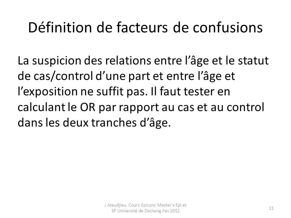 Définition de facteurs de confusions La suspicion des relations entre lâge et le statut de cas/control dune part et entre lâge et lexposition ne suffi
