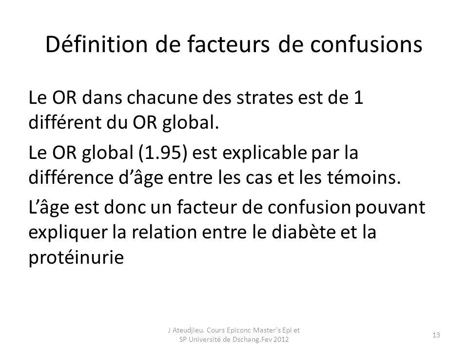 Définition de facteurs de confusions Le OR dans chacune des strates est de 1 différent du OR global. Le OR global (1.95) est explicable par la différe