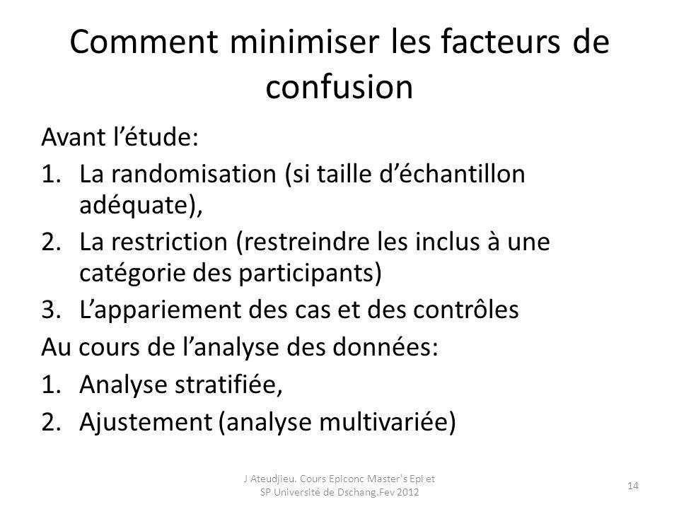 Comment minimiser les facteurs de confusion Avant létude: 1.La randomisation (si taille déchantillon adéquate), 2.La restriction (restreindre les incl