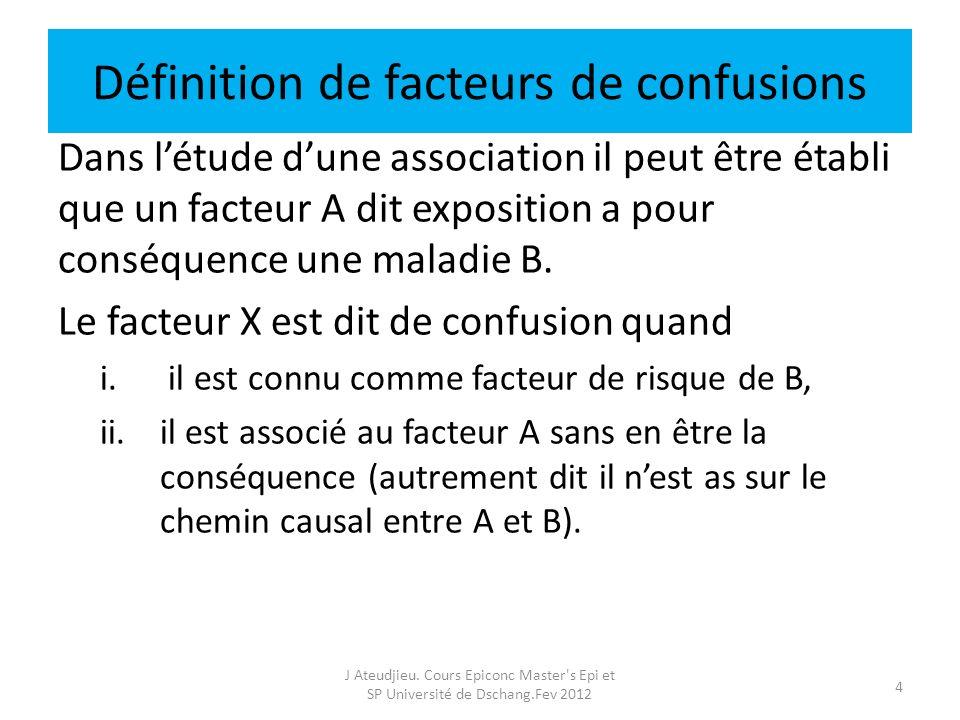Définition de facteurs de confusions Dans létude dune association il peut être établi que un facteur A dit exposition a pour conséquence une maladie B