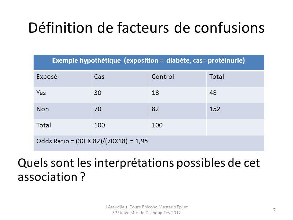 Définition de facteurs de confusions Quels sont les interprétations possibles de cet association ? Exemple hypothétique (exposition = diabète, cas= pr