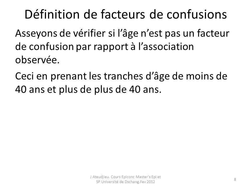 Définition de facteurs de confusions Asseyons de vérifier si lâge nest pas un facteur de confusion par rapport à lassociation observée. Ceci en prenan