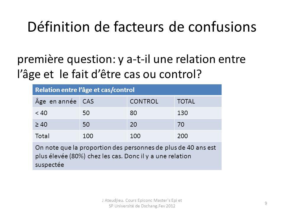 Définition de facteurs de confusions première question: y a-t-il une relation entre lâge et le fait dêtre cas ou control? Relation entre lâge et cas/c