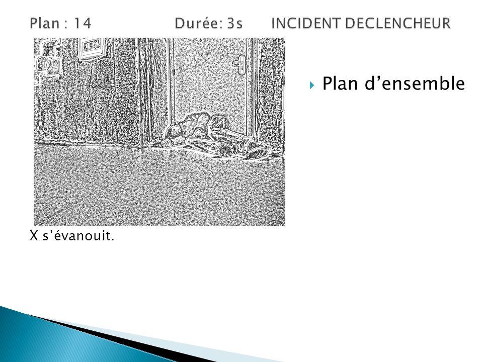 Plan densemble X sévanouit.