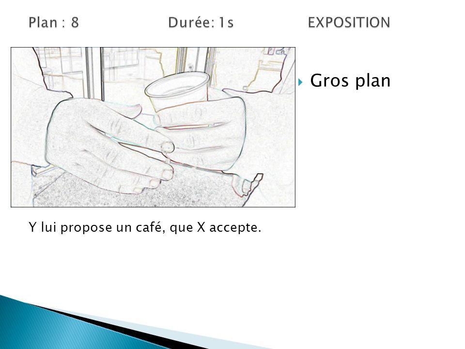 Plan américain Pendant que X boit le café, Y regarde sa montre.