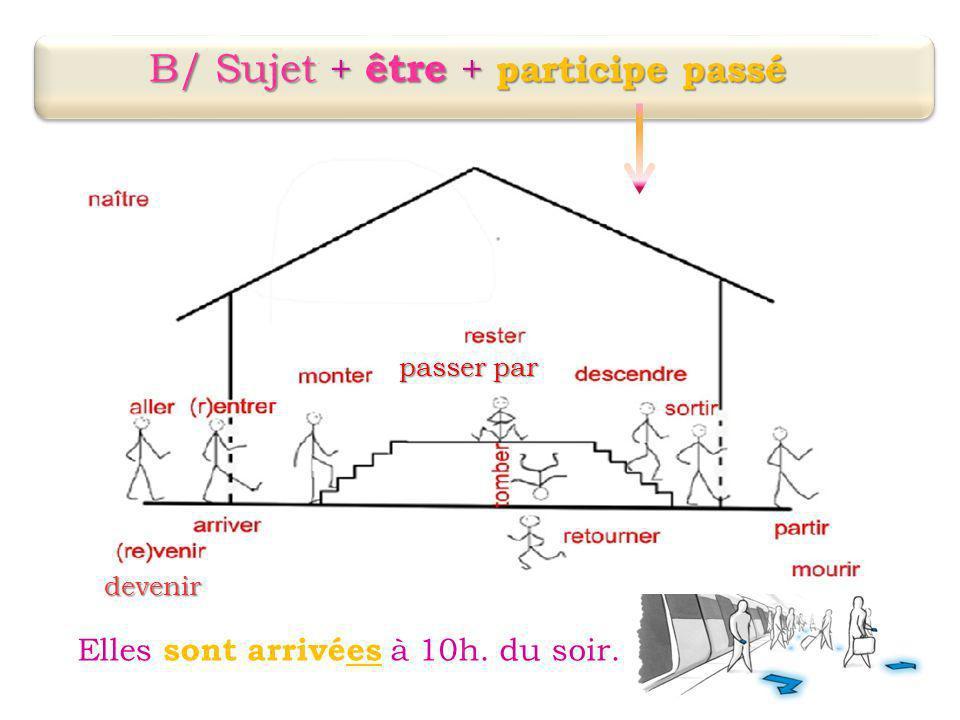 B/ Sujet + être + participe passé B/ Sujet + être + participe passé devenir passer par Elles sont arrivées à 10h.