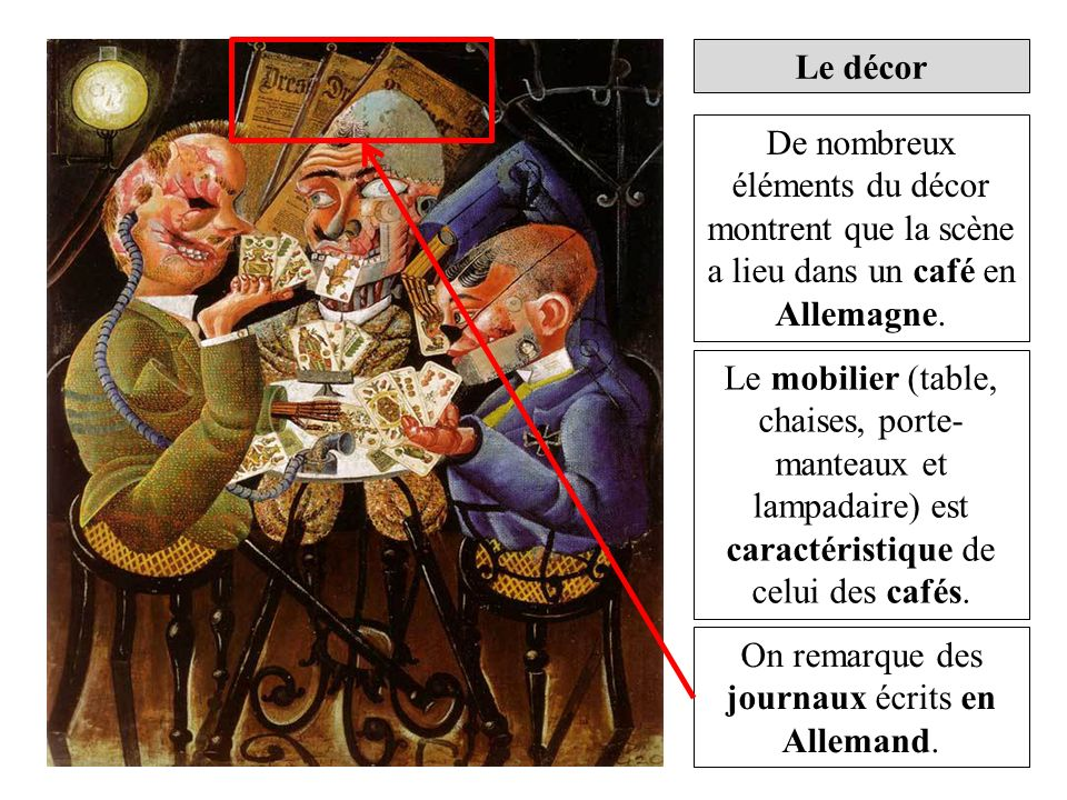 Le décor De nombreux éléments du décor montrent que la scène a lieu dans un café en Allemagne.