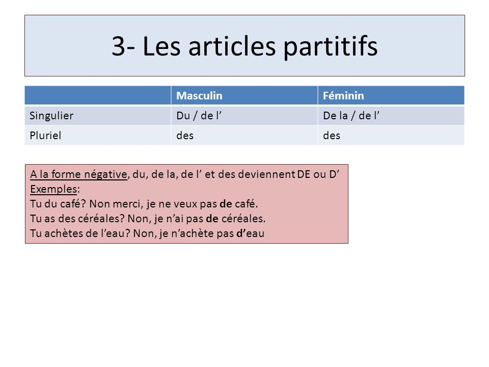3- Les articles partitifs MasculinFéminin SingulierDu / de lDe la / de l Plurieldes A la forme négative, du, de la, de l et des deviennent DE ou D Exe
