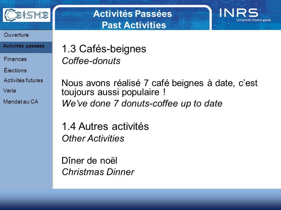 Activités Passées Past Activities 1.3 Cafés-beignes Coffee-donuts Nous avons réalisé 7 café beignes à date, cest toujours aussi populaire .