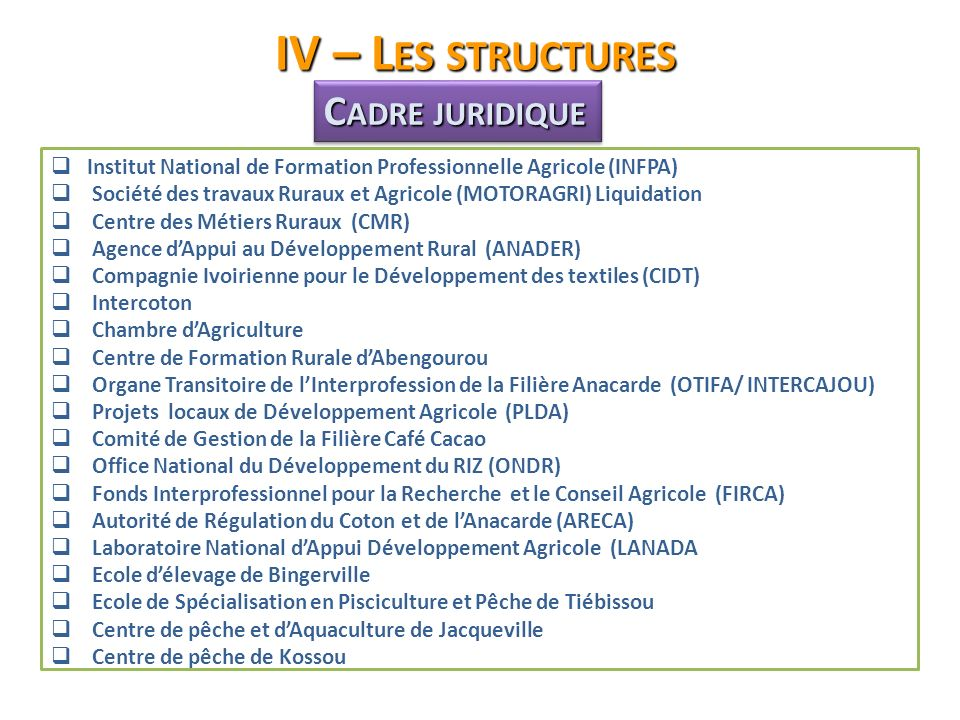 IV – L ES STRUCTURES Institut National de Formation Professionnelle Agricole (INFPA) Société des travaux Ruraux et Agricole (MOTORAGRI) Liquidation Centre des Métiers Ruraux (CMR) Agence dAppui au Développement Rural (ANADER) Compagnie Ivoirienne pour le Développement des textiles (CIDT) Intercoton Chambre dAgriculture Centre de Formation Rurale dAbengourou Organe Transitoire de lInterprofession de la Filière Anacarde (OTIFA/ INTERCAJOU) Projets locaux de Développement Agricole (PLDA) Comité de Gestion de la Filière Café Cacao Office National du Développement du RIZ (ONDR) Fonds Interprofessionnel pour la Recherche et le Conseil Agricole (FIRCA) Autorité de Régulation du Coton et de lAnacarde (ARECA) Laboratoire National dAppui Développement Agricole (LANADA Ecole délevage de Bingerville Ecole de Spécialisation en Pisciculture et Pêche de Tiébissou Centre de pêche et dAquaculture de Jacqueville Centre de pêche de Kossou C ADRE JURIDIQUE