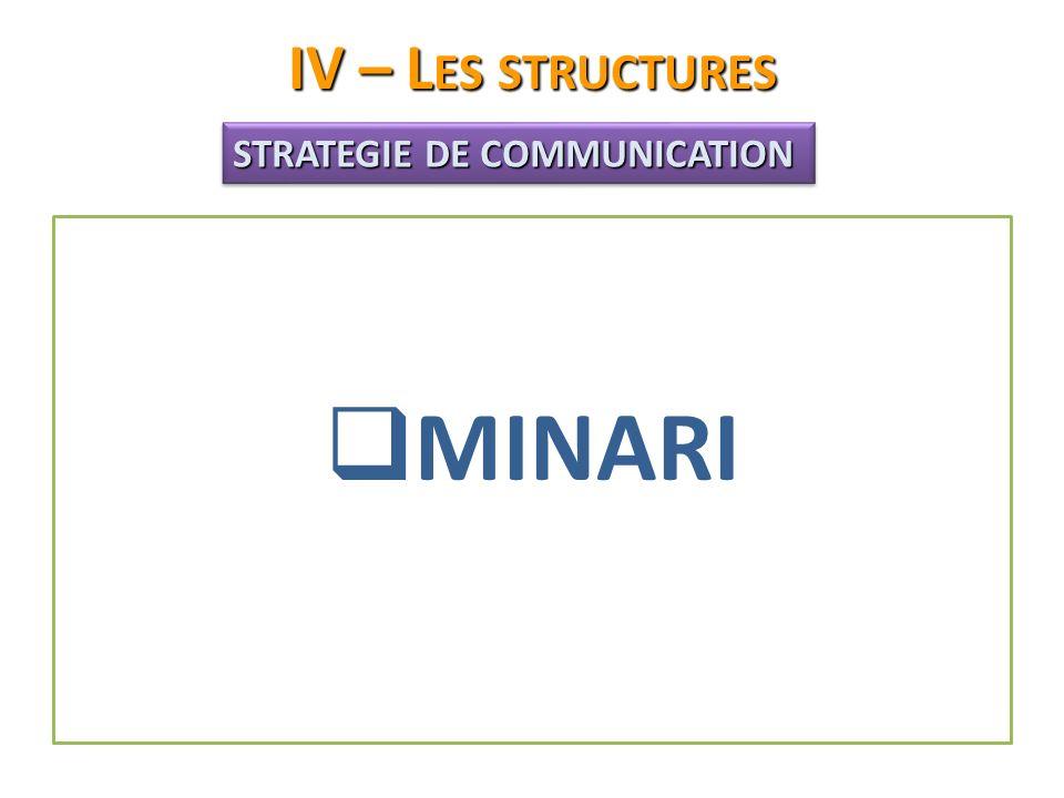 IV – L ES STRUCTURES MINARI STRATEGIE DE COMMUNICATION