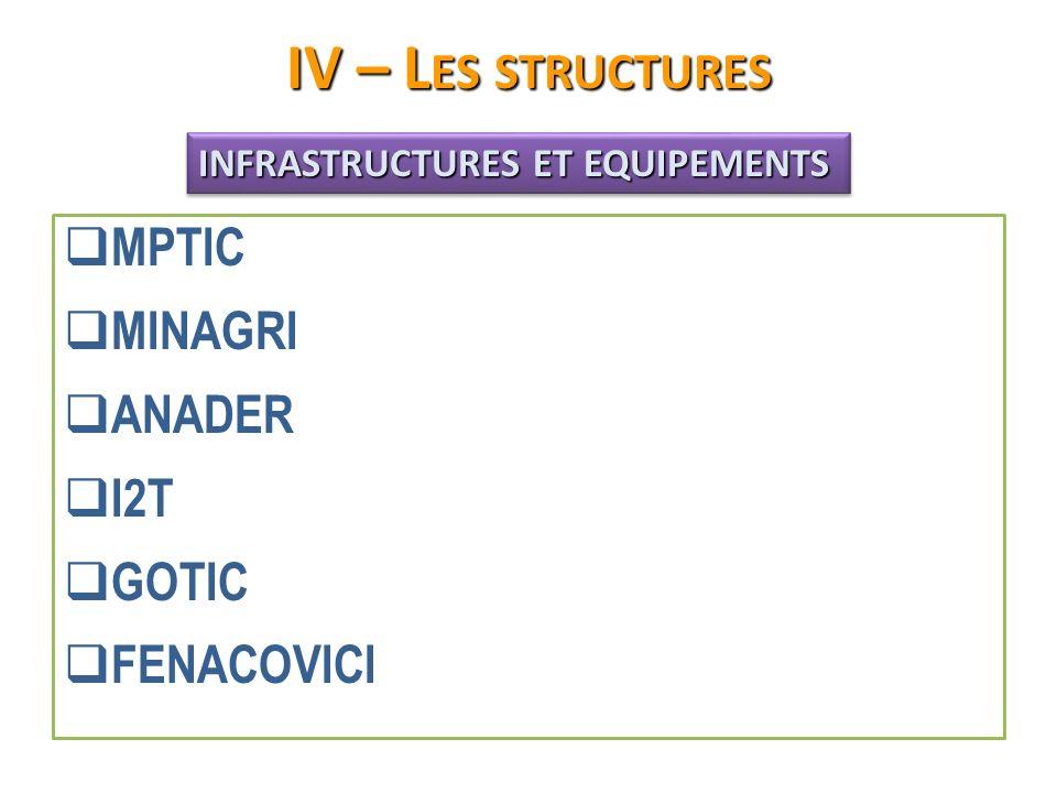 IV – L ES STRUCTURES MPTIC MINAGRI ANADER I2T GOTIC FENACOVICI INFRASTRUCTURES ET EQUIPEMENTS