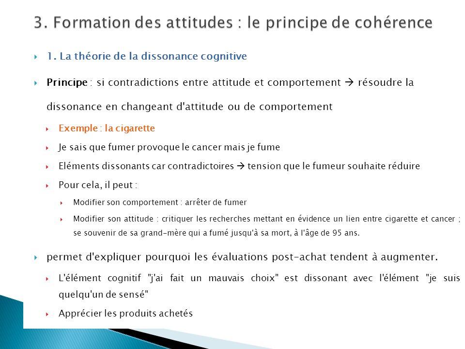 1. La théorie de la dissonance cognitive Principe : si contradictions entre attitude et comportement résoudre la dissonance en changeant d'attitude ou