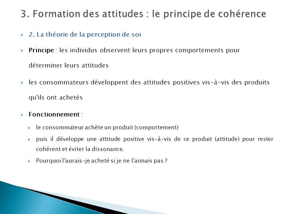 2. La théorie de la perception de soi Principe : les individus observent leurs propres comportements pour déterminer leurs attitudes les consommateurs