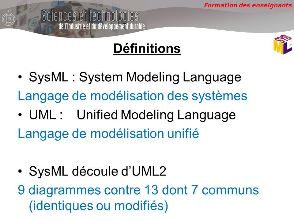 Formation des enseignants Définitions SysML : System Modeling Language Langage de modélisation des systèmes UML :Unified Modeling Language Langage de modélisation unifié SysML découle dUML2 9 diagrammes contre 13 dont 7 communs (identiques ou modifiés)
