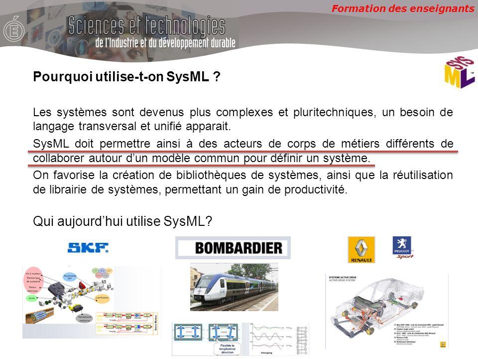 Formation des enseignants Pourquoi utilise-t-on SysML ? Les systèmes sont devenus plus complexes et pluritechniques, un besoin de langage transversal