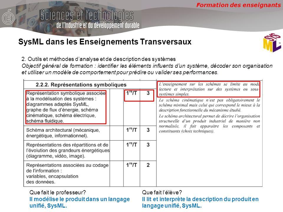 Formation des enseignants SysML dans les Enseignements Transversaux 2. Outils et méthodes danalyse et de description des systèmes Objectif général de