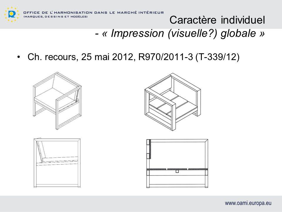 Caractère individuel - « Impression (visuelle?) globale » Ch.