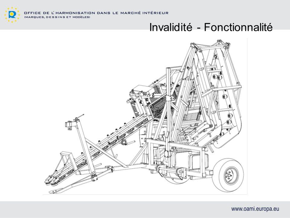 Invalidité - Fonctionnalité