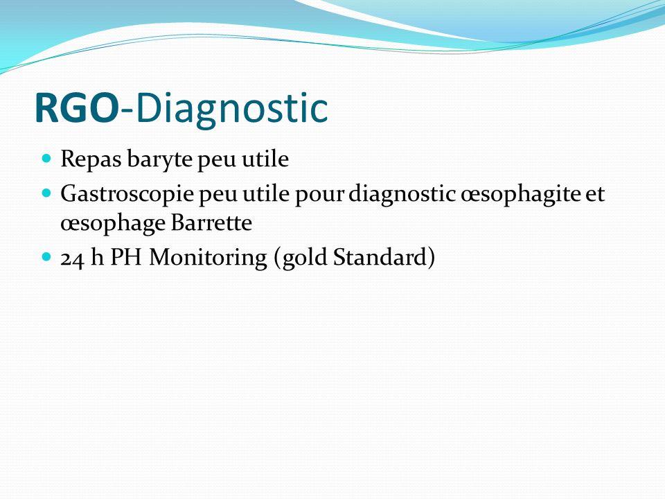RGO-Diagnostic Repas baryte peu utile Gastroscopie peu utile pour diagnostic œsophagite et œsophage Barrette 24 h PH Monitoring (gold Standard)