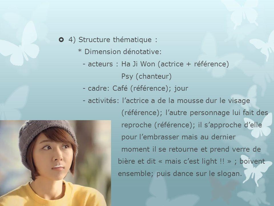 * Dimension connotative: -Ha Ji Won personne à qui les autres filles peuvent sidentifier + référence au Drama.