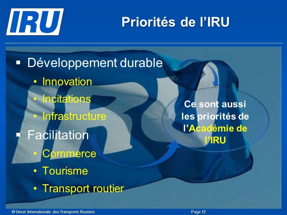 Page 12 Priorités de lIRU Développement durable Innovation Incitations Infrastructure Facilitation Commerce Tourisme Transport routier Ce sont aussi l