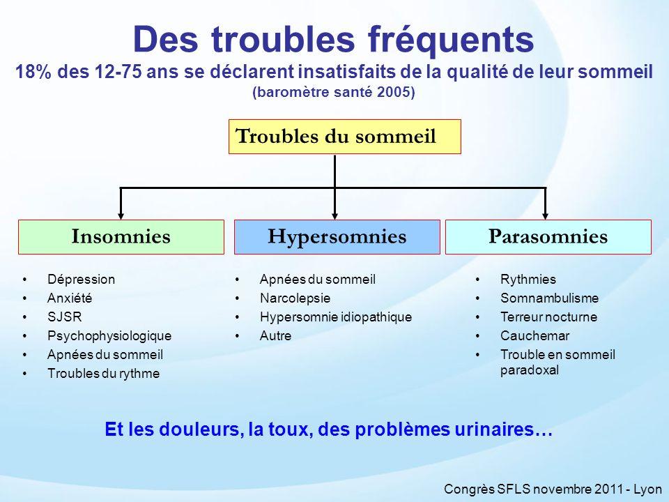 Congrès SFLS novembre 2011 - Lyon Syndrome d apnées du sommeil 4 % des hommes et 2% des femmes –Ronflement –Arrêts respiratoires –Surpoids ou prise de poids importante –HTA –Retentissement de l insomnie sur la qualité de la journée –Fatigue –Somnolence diurne