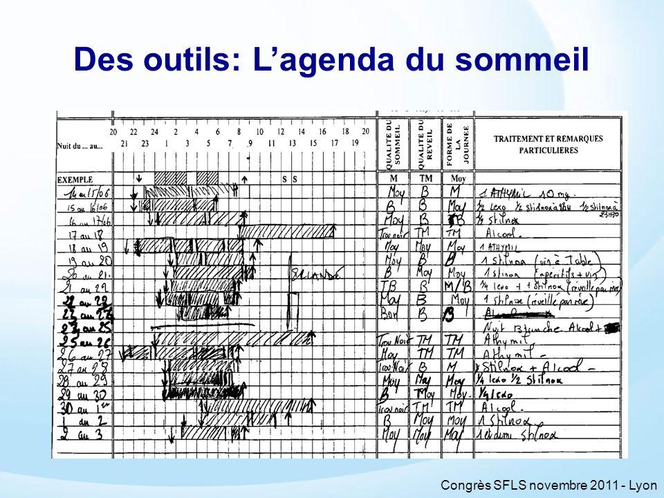 Congrès SFLS novembre 2011 - Lyon TCC: La restriction de sommeil Principes Initialement proposée par Spielman (1987) ajustement du temps passé dans le lit au temps de sommeil (amélioration de lefficience) Passe par une certaine privation de sommeil Donc par une augmentation de la pression de sommeil