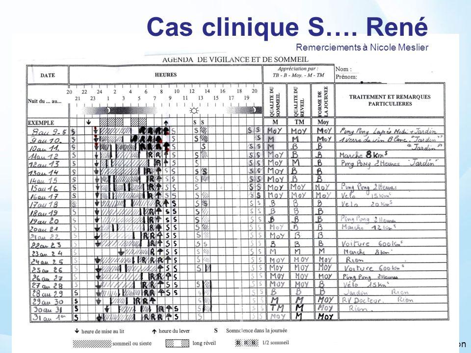 Congrès SFLS novembre 2011 - Lyon TCC: La restriction de sommeil Modalités – retarder lheure du coucher – maintenir une heure de lever régulière – atteindre une efficience supérieure à 85%: temps de sommeil/ temps passé au lit x 100% – ne pas faire de sieste > 20 mn durant la journée