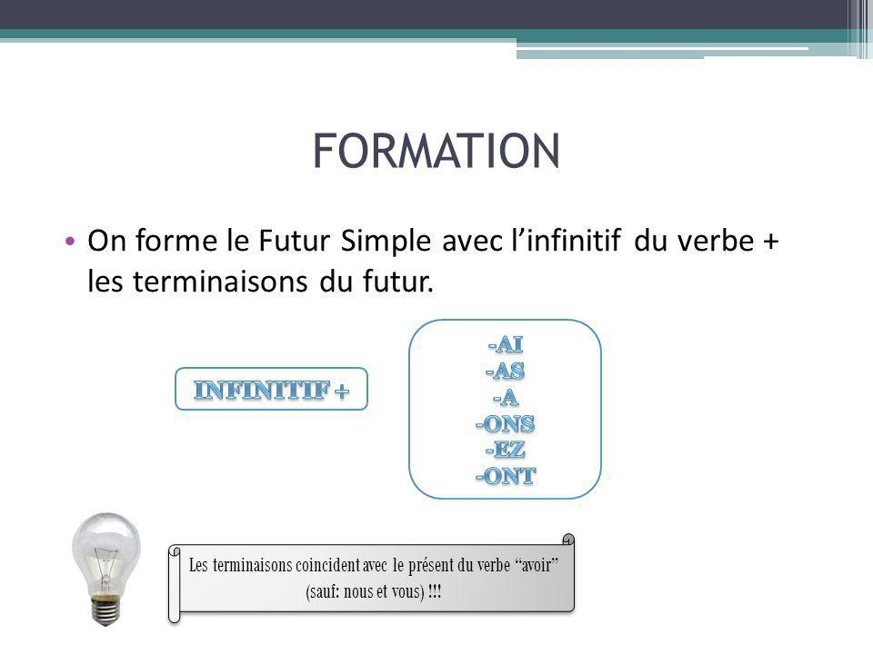 FORMATION EXEMPLE: verbe PARLER INFINITIF PARLER TERMINAISONS AI AS A ONS EZ ONT JE PARLERAI TU PARLERAS IL PARLERA NOUS PARLERONS VOUS PARLEREZ ILS PARLERONT
