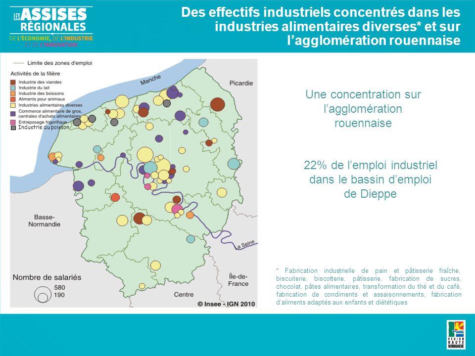 Des effectifs industriels concentrés dans les industries alimentaires diverses* et sur lagglomération rouennaise Une concentration sur lagglomération