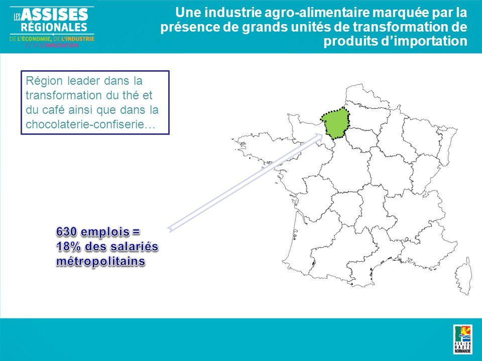 Une industrie agro-alimentaire marquée par la présence de grands unités de transformation de produits dimportation Région leader dans la transformatio