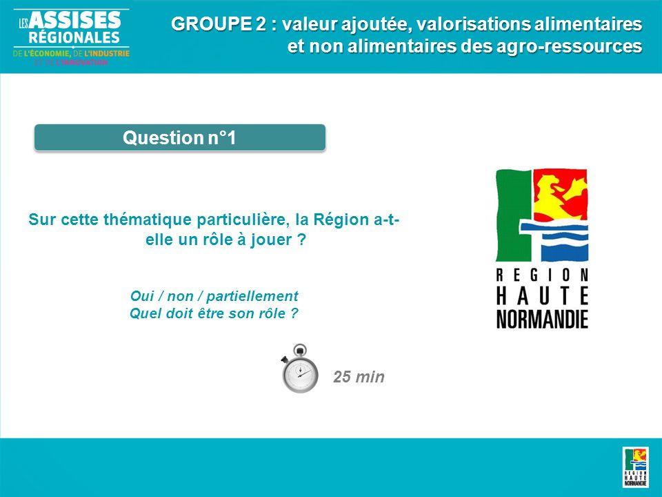 Question n°1 Sur cette thématique particulière, la Région a-t- elle un rôle à jouer ? Oui / non / partiellement Quel doit être son rôle ? GROUPE 2 : v