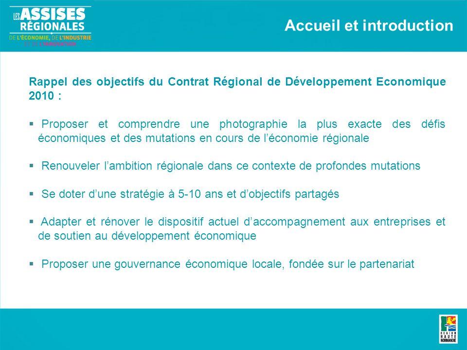 Rappel des objectifs du Contrat Régional de Développement Economique 2010 : Proposer et comprendre une photographie la plus exacte des défis économiqu