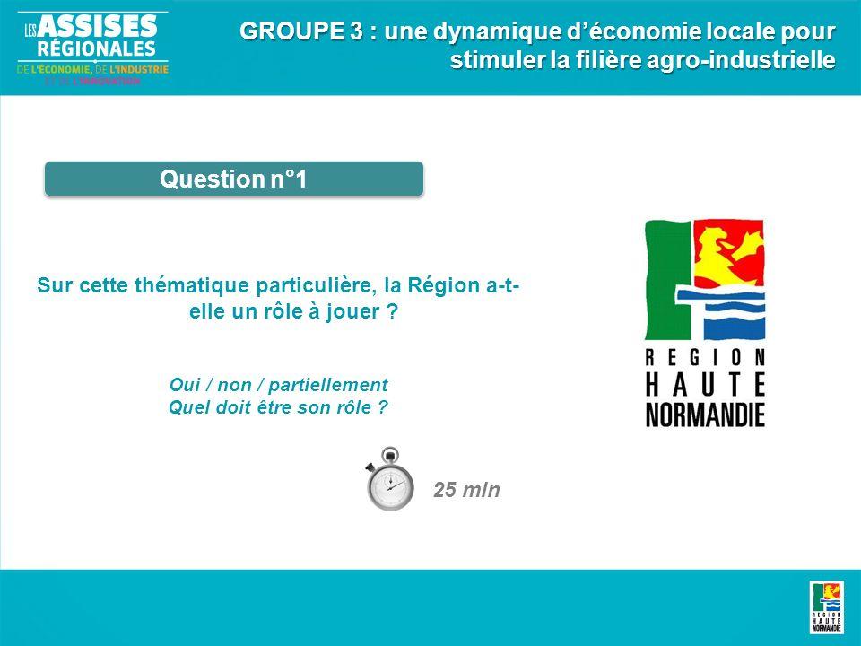 Question n°1 Sur cette thématique particulière, la Région a-t- elle un rôle à jouer ? Oui / non / partiellement Quel doit être son rôle ? GROUPE 3 : u