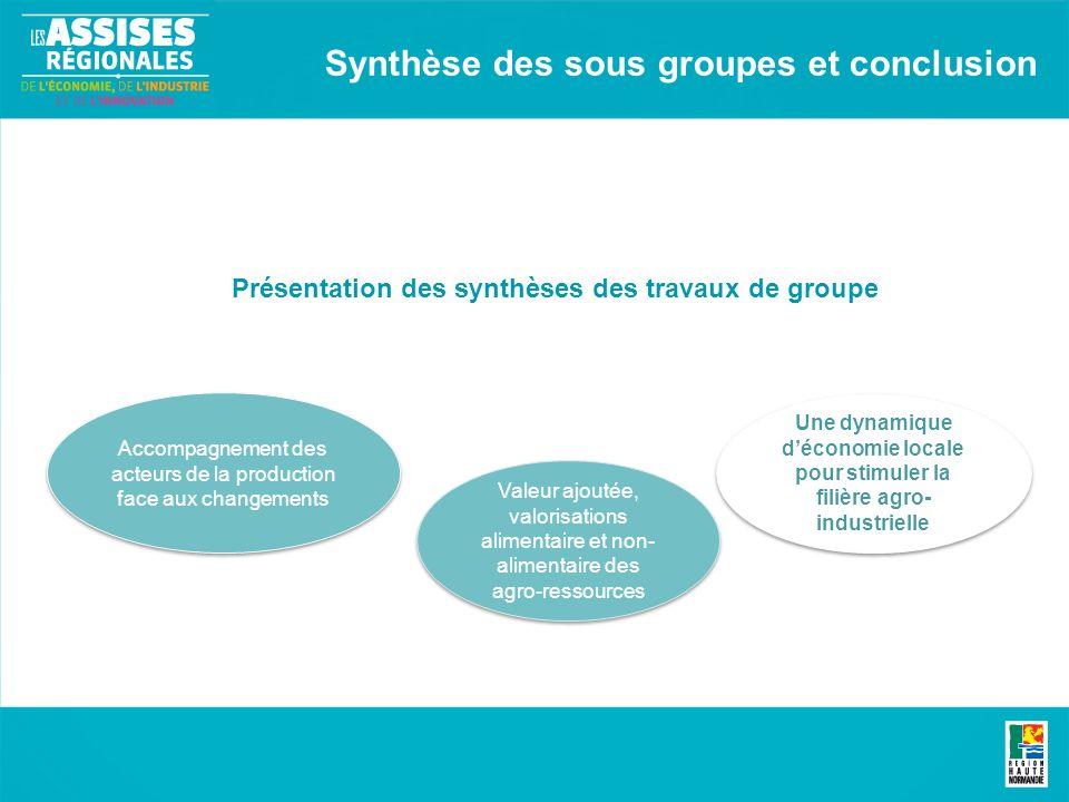 Présentation des synthèses des travaux de groupe Synthèse des sous groupes et conclusion Une dynamique déconomie locale pour stimuler la filière agro-
