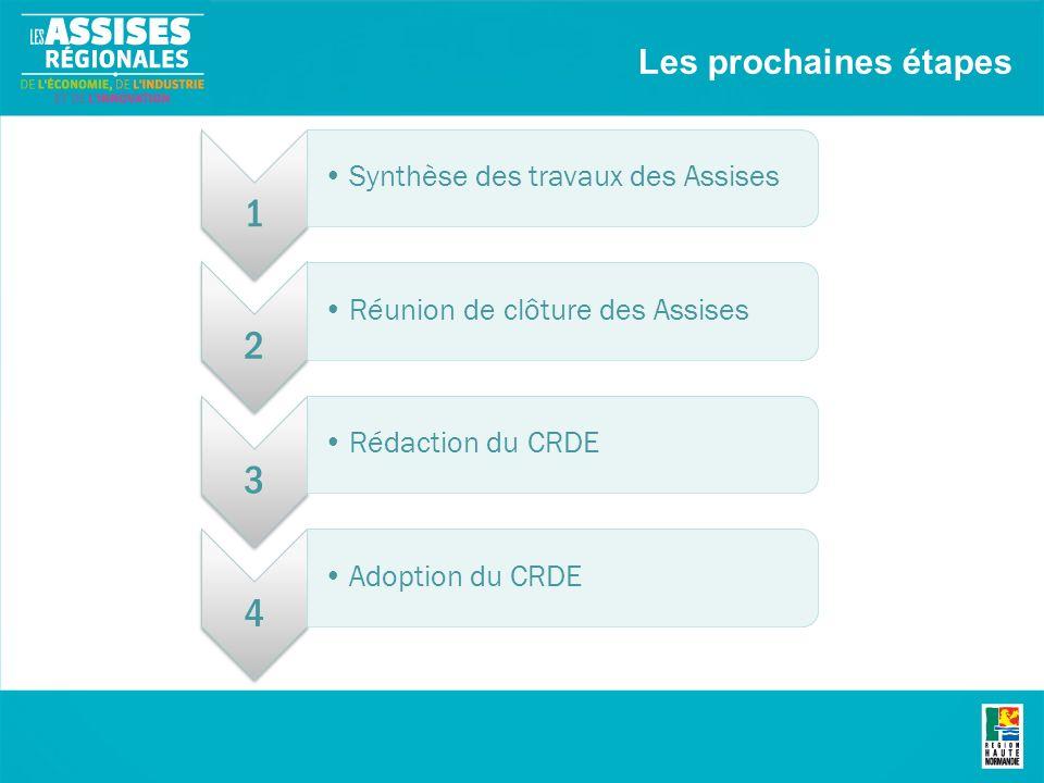 Les prochaines étapes 1 Synthèse des travaux des Assises 2 Réunion de clôture des Assises 3 Rédaction du CRDE 4 Adoption du CRDE