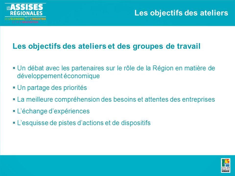 Les objectifs des ateliers et des groupes de travail Un débat avec les partenaires sur le rôle de la Région en matière de développement économique Un