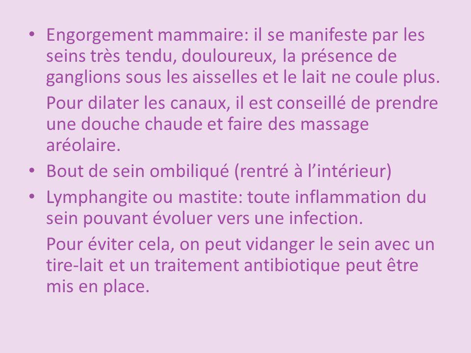Engorgement mammaire: il se manifeste par les seins très tendu, douloureux, la présence de ganglions sous les aisselles et le lait ne coule plus. Pour